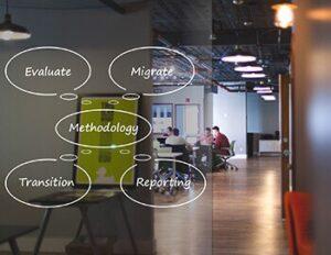 Call Center Methodology